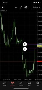 fx-chart